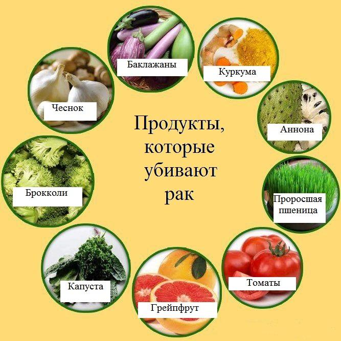 Продукты, которые убивают рак